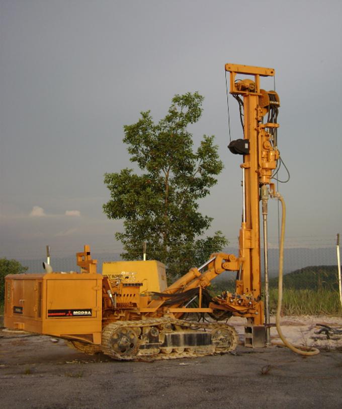 Equipment & Machines